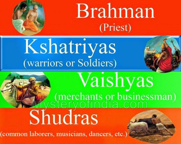 Indian caste System